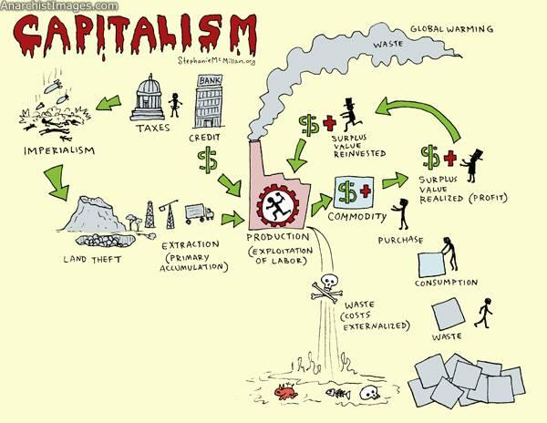 globalisation capitalism thesis Globalisation, academic capitalism, and the uneven geographies of international journal publishing spaces  the globalisation thesis provides one background for.